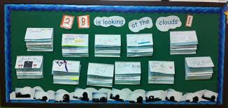 Life How To Decorate A Tri Fold Iron Blog Creative Science Fair Display Board Ideas