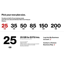 Verizon Wireless Review Pros and Cons of Verizon s Service and Plans
