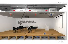 Ceiling Radiation Damper Wiki by Smoke Management In High Rise Structures Fire Engineering