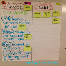 If You Have Any Questions Or Comments About Anchor Charts Please Share Im By No Means An Chart Expert But I Learned A Lot Them
