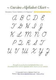 Cursive Alphabet Chart Without Arrows Uppercase