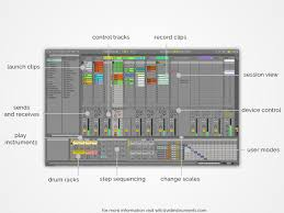 Traktor Remix Decks Vs Ableton by Livid Instruments