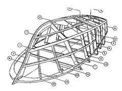 Wood Boat Designs Free by 677 Best Plans For Wood Furniture Images On Pinterest Wood