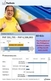 Front Desk Agent Salary Philippines by 58 Best Infographic Round Up Philippine Edition Images On