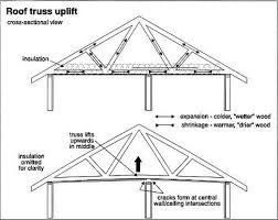 Floor Joist Span Table For Sheds by Tips U0026 Ideas Simple Installation Guide With Parallel Chord Truss