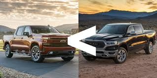 100 Small Pickup Trucks For Sale Ram Muscles Past Chevy Silverado In 2019 S