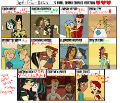 Sharpest Tool In The Shed Meme by Total Drama Shipping By Devil Inthe Details On Deviantart