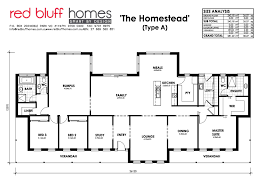 Acreage/Farm (Ranch Style)   Red Bluff Homes Baby Nursery Huge House Designs Minecraft Huge House Designs Large Single Storey Plans Australia 6 Chic Design Acreage Home For Modern Country Living With Metricon Plans Homes The Bronte Stunning Mcdonald Jones Pictures Decorating Nsw Deco Plan Photos Brisbeensland Arstic Small Of Luxury Find Tuscany New Home Design Mcdonald Creative And Ideas