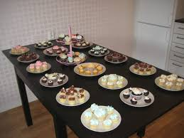 Using Rosetta Stone I Started To Think More Creatively What Else Could Do With My Time So Bakingcupcakes Had Always Loved Bake