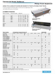 Aluminum Truck Toolboxes - Pickup Truck Bed Tool Box By Adrian Steel Truck Tool Boxes Truxedo Tonneaumate Tonneau Cover Toolbox Viewing A Thread Swing Out Cpl Pictures Alinum Toolboxes Pickup Bed Box By Adrian Steel Check Out Our Truly Amazing Portable Allinone That Serves 5 Popular Pickup Accsories Brack Racks Underbody Inc Clamp Clamps Better Built Mounting Kit Kobalt Trailfx Autoaccsoriesgurucom How To Decorate Redesigns Your Home With More
