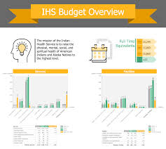 Cal Grant Income Ceiling 2014 by Financial Infographics Solution Conceptdraw Com