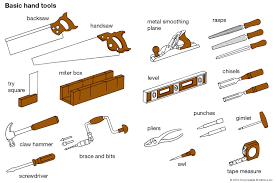 essential woodworking tools list easy picnic tables plans