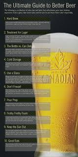 Ufo Pumpkin Beer Calories by The 25 Best Beer Types Ideas On Pinterest Beer Craft Beer Near
