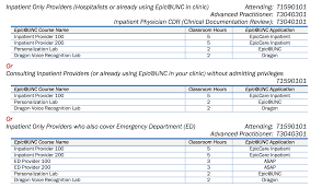 Unc It Help Desk Email by Provider Training Sample U2014 Epic Unc