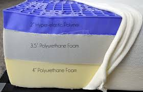 GhostBed Vs. Purple Mattress Review | Sleepopolis Best Online Mattress Discounts Coupons Sleepare 50 Off Bedgear Coupons Promo Discount Codes Wethriftcom Organic Reviews Guide To Natural Mattrses Latex For Less Promo Discount Code Sleepolis Active Release Technique Coupon Code Polo Outlet Puffy Review 2019 Expert Rating Buying Advice 2 Flowers Com Weekly Grocery Printable Uk Denver The Easiest Way To Get The Right Best Mattress Topper You Can Buy Business Insider Allerease Ultimate Protection And Comfort Waterproof Bed Coupon Suck Page 12 Of 44 Source Simba Analysis Ratings Overview