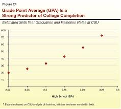 Cal Grant Income Ceiling Agi by Lao 2012 13 Budget Analysis Series Higher Education Executive
