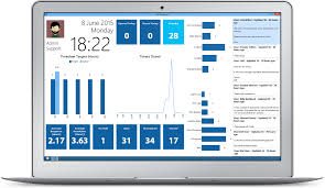 Service Desk Software Features by Dashboards Help Desk Software Nethelpdesk
