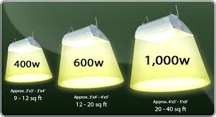 1000 Watt Hps Lamp Height by 1000 Watt Hps Lamp U2013 Bailericead Com