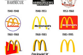 Logo Evolution Big Mac Or Giant Max McDo Dpa Ronald McDonald Poses Behind The Of Fast Food