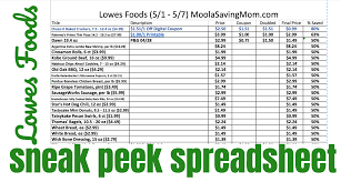 Lowes Foods Spreadsheet 5/1 - 5/7 - Moola Saving Mom Nahb Member Discount At Lowes For Pros 50 Mothers Day Coupon Is A Scam Company Says 10 Off Printable Coupon Code February 2015 Local Coupons Barcode Formats Upc Codes Bar Graphics Holdorganizer For Purse Ziggo Voucher Codes Online Military Discount Code Lowes Rush Essay Yogarenew Online Entresto Free Olive Garden 2016 Nice Interior Designs Stein Mart Charlotte Locations Jon Hart 2019 Adidas The Best Dicks Sporting Goods Of 122 Gift Card Promo Health And Beauty Gifts