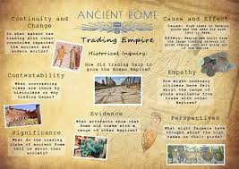 Printable Ancient Rome History Poster Trading Empire