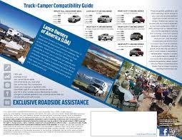 100 Pro Trucks Plus Lance Camper