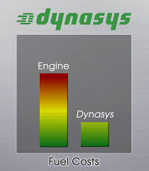 100 Truck Apu Prices Dynasys Auxiliary Power Dynasys Auxiliary Power