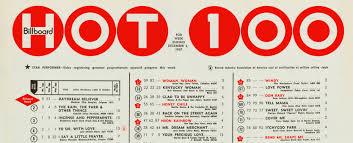 KTel PresentsIts Only Rock N Roll Full Album 1984 YouTube