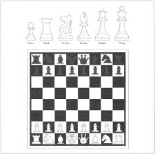 How To Make A Chess Board Pieces And Chessboard Set Up Layout