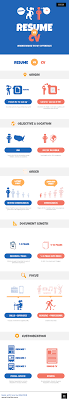 CV Vs Resume - What Is The Difference? [+Infographic & Examples] The Difference Between A Cv Vs Resume Explained And Sayem Faruk Sales Executive Resume Format Elimcarpensdaughterco Cover Letter Cv Sample Mplate 022 Template Ideas And In Hindi How To Write Profile Examples Writing Guide Rg What Is A Cv Between Daneelyunus Whats The Difference