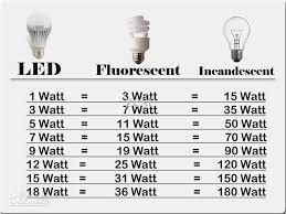 high power cree 9w led globe bulb 3x3w gu10 led globe light