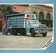 Pepsi Delivery Truck Apply Related Keywords & Suggestions - Pepsi ... The Pepsi Thread Jobsatgulf Hiring For Pepsico Multiple Location Facebook Truck Driver Salary Fresno Ca Best Image Kusaboshicom 51 Million Thats How Much Big Food Spent So Far This Year To Delivery Related Keywords Suggestions Join Our Team Of Greenville Shortage Drivers Hits New York Businses Pushes Up Wages Soda Stock Photos Images Alamy Apply For Global Geo Box Truckftdays Sued Paying Chinese Overtime Its Workers Connecticut
