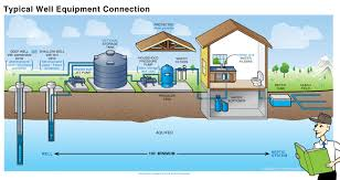 TB Water Home Solar System Design Aloinfo Aloinfo Diy Whole House Water Filtration Image Distribution Diagram Microsoft Word Map Heaters Heating Kits Systems Drking Crystal Clear Gray Allow Cservation Idolza Backyard Drainage Photo On Marvelous Garden Best Uml Diagram Tool Entity Instahomedesignus