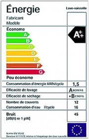 consommation d énergie mix énergétique mesures de la puissance