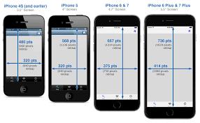 iPhone Development 101 Sizes of iPhone UI Elements