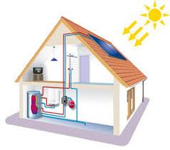 pompe a chaleur aquarium déco pompe a chaleur climatisation 475896 03141635 tete