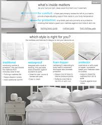 Cooling Bed Topper by Mattress Toppers And Pads Macy U0027s