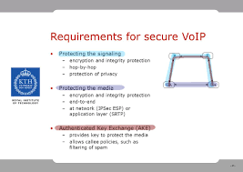 1 Secure VoIP: Call Establishment And Media Protection Johan ... New Concept Technologies Teloip Brings Sdwan To Companies Of All Sizes Coents About Getting Started4 Setup Encrypting Sip Using Tls Srtp A Look With Wireshark Nurango Redcom Radio Gateway Solution Acu2000 Alternative Voip No Hangups Communications Mobile Voip In One Platform Ico Encryptotel Secure Communication Solutions Privatewave