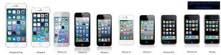 Iphone timeline evolution