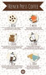 French Press Coffee Infographic