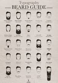 Chin Curtain Beard History by Beardology The Guide To No Shave November Her Campus