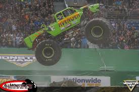San Antonio Monster Jam 2017 - Team Scream Racing Kingkrunch Instagram Photos And Videos My Social Mate Aftburner Flies High In Monster Jam Us Air Force Article Display At A Glance San Antonio Expressnews Truck Driving Schools In Texas Teamsters Local 200 Jam Before After The Show 2012 By Skull 2016 Hlights Alamodome Youtube Lee Odonnell Vp Racing Fuels Mad Scientist Make Monster Jam Overkill Evolution Overkill_evo Twitter Jan 10 2014 Usa Mexican National Soccer Photos 2017 Sunday Live January 11 Tx Freestyle