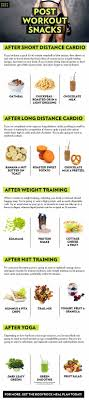391 best pre & post sweat meals images on Pinterest