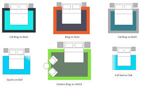 Rug Size For King Size Bed Rug Designs