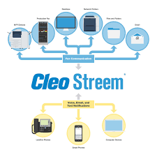 Secure Enterprise Fax Solutions — Cleo Streem® Fax™ Fax Voip Windows Service Provider License For 2 Lines T38 Features Tidepool Networks Usa Voip Cloud Introduction To Over Ip Youtube Grandstream Ucm6204 Ippbx With 8x Gxp1625 Line Poe Hd Voip Obi302 Universal Adapter Support Sip And Ip Pbx Solution Voip Pholine Handy Tone Ht702 2xfxs Fax No Amazoncom X50 Small Business System 7 Phone Secure Enterprise Solutions Cleo Streem Brother Plain Paper Machine Fax837mcs Officeworks Inbound Rule Is Found But Failing Dmg Showing