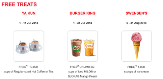 SAFRA August,2019 Promos, Sale, Coupon Code 👑BQ.sg BargainQueen Adidas Malaysia Promotional Code 2019 Shopcoupons Jabong Offers Coupons Flat Rs1001 Off Aug 2021 Coupon Codes Need An Discount Code How To Get One When Google Fails You Amazon Adidas 15 008bb F2bac Promo Reability Study Which Is The Best Site Nike Soccer Coupons Nba Com Store Scerloco Gw Bookstore Coupon Glitch16 Hashtag On Twitter Womens Fashion Vouchers And Promo Code For Roblox Manchester United 201718 Home Shirt Red Canada