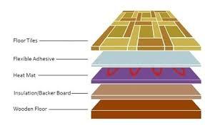 tile floor heater electric floor heating tiles tile