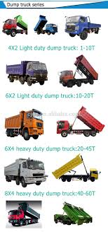 Rear Dump Type Dongfeng 8x4 Dump Truck 30tons Capacity - Buy Dump ... Types Of Cstruction Trucks For Toddlers Children 100 Things China Three Wheeler Cargo Small Truck Dumpuerground Ming Dump Surging Pictures Of Differ 1372 Unknown Best Iben Trucks Beiben 2942538 Dump Truck 2638 1998 Mack Rb688s Tri Axle Sale By Arthur Trovei Series Forevertrucknet Howo Latest Type 84 Tipper Hot Sale T Lifting Pump Heavy Duty 30 Ton With Ten Wheel Gmc For N Trailer Magazine Amallink List Types Wikiwand
