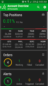 Sink Or Swim Trading by Thinkorswim Mobile Android Apps On Google Play