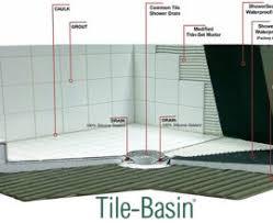 install tile shower floor houses flooring picture ideas blogule